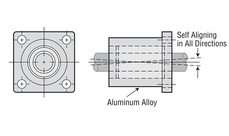 SFP Simplicity single Flange Mount Diagram