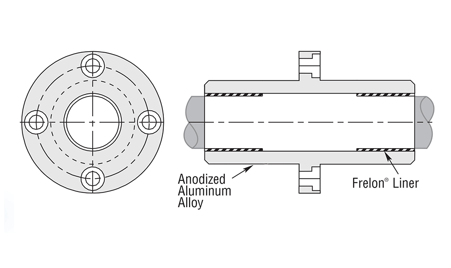 Simplicity Flange Center Round Compensated Plain Bearing Diagram (Metric)