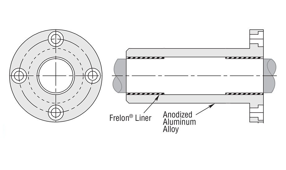 Simplicity Flange Double Round Plain Bearing Diagram (Metric)