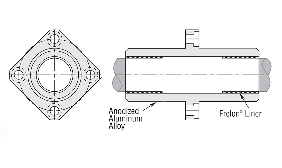 Simplicity Flange Center Square Compensated Plain Bearing Diagram (Metric)