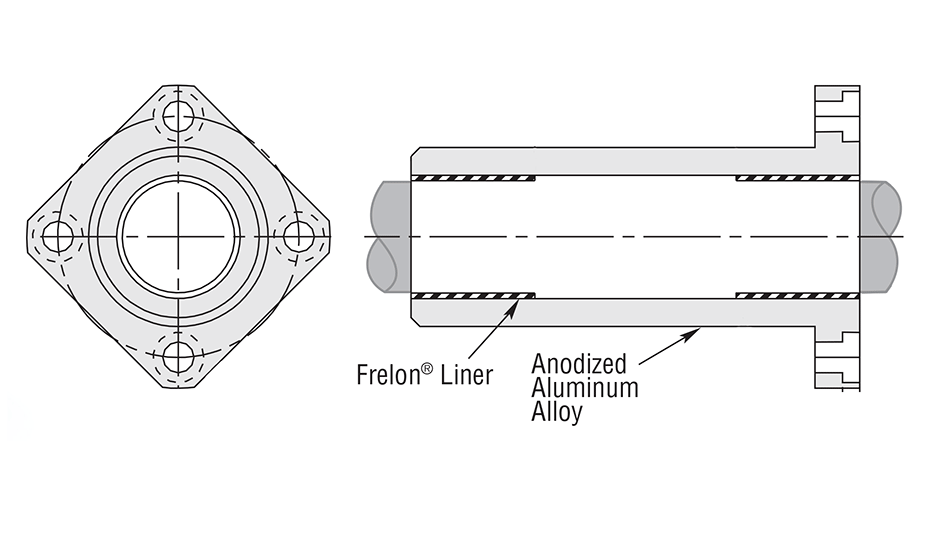 Simplicity Flange Double Square Compensated Plain Bearing Diagram (JIS)