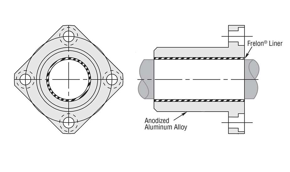 Simplicity Flange Single Square Plain Bearing Diagram (JIS)