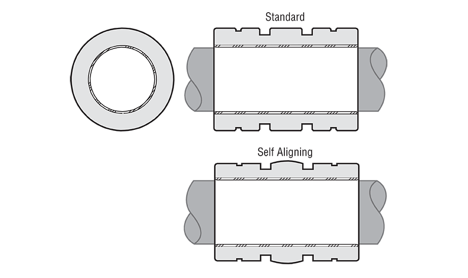 Simplicity Plain Linear Bearing Diagram (FLA) Closed Self-aligning Inch
