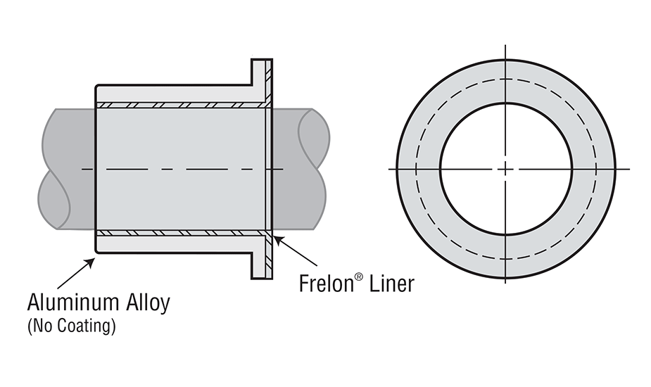 Simplicity Sleeve Flange Plain Bearing Inch