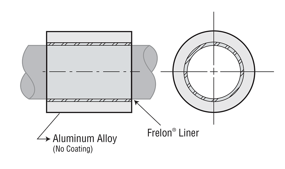 Simplicity Sleeve Plain Bearing Metric