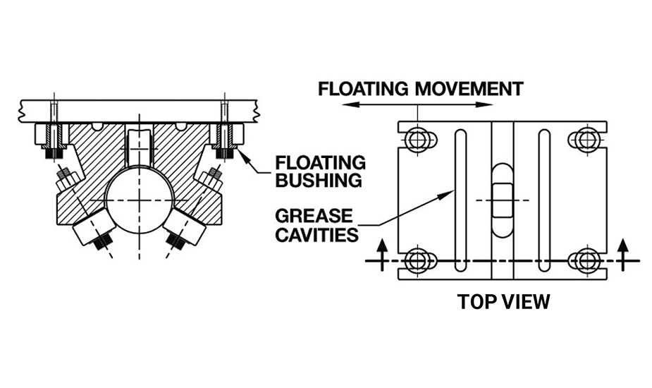 Double Roller Pillow Block (Inch)  – Floating Option Diagram