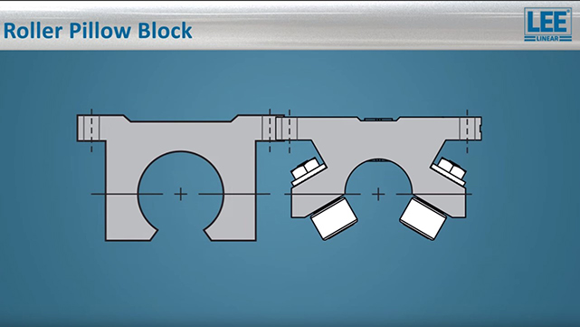 Heavy Duty Roller Pillow Block System